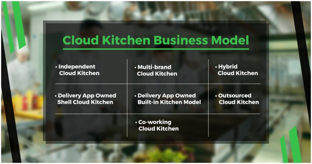 cloud kitchen business model and how it works