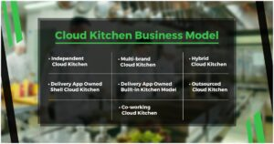 Cloud Kitchen Business Model and How it Works?